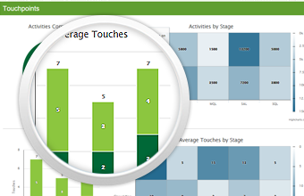 Product-Measure-touchpoint-Magnify.png